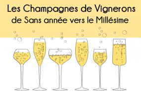 28 Gennaio Les Champagnes de Vignerons